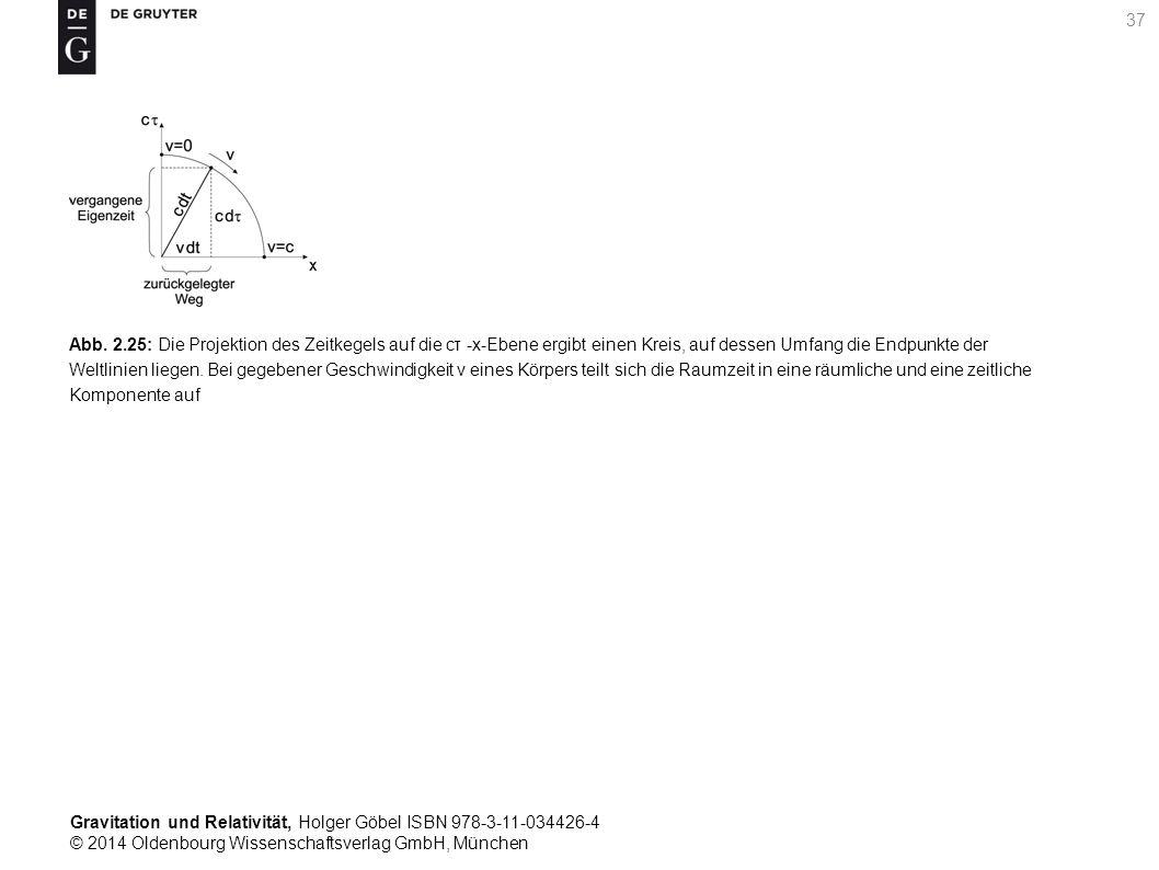 Gravitation und Relativität, Holger Göbel ISBN 978-3-11-034426-4 © 2014 Oldenbourg Wissenschaftsverlag GmbH, München 37 Abb. 2.25: Die Projektion des
