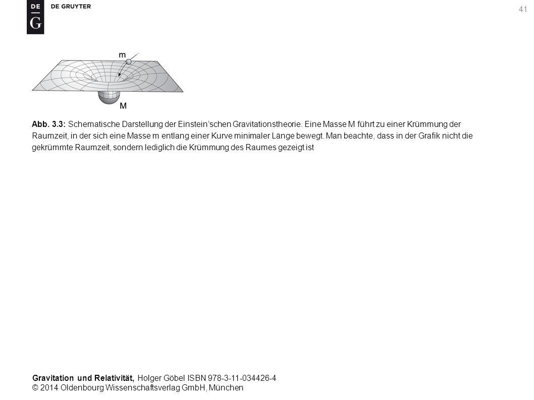 Gravitation und Relativität, Holger Göbel ISBN 978-3-11-034426-4 © 2014 Oldenbourg Wissenschaftsverlag GmbH, München 41 Abb. 3.3: Schematische Darstel