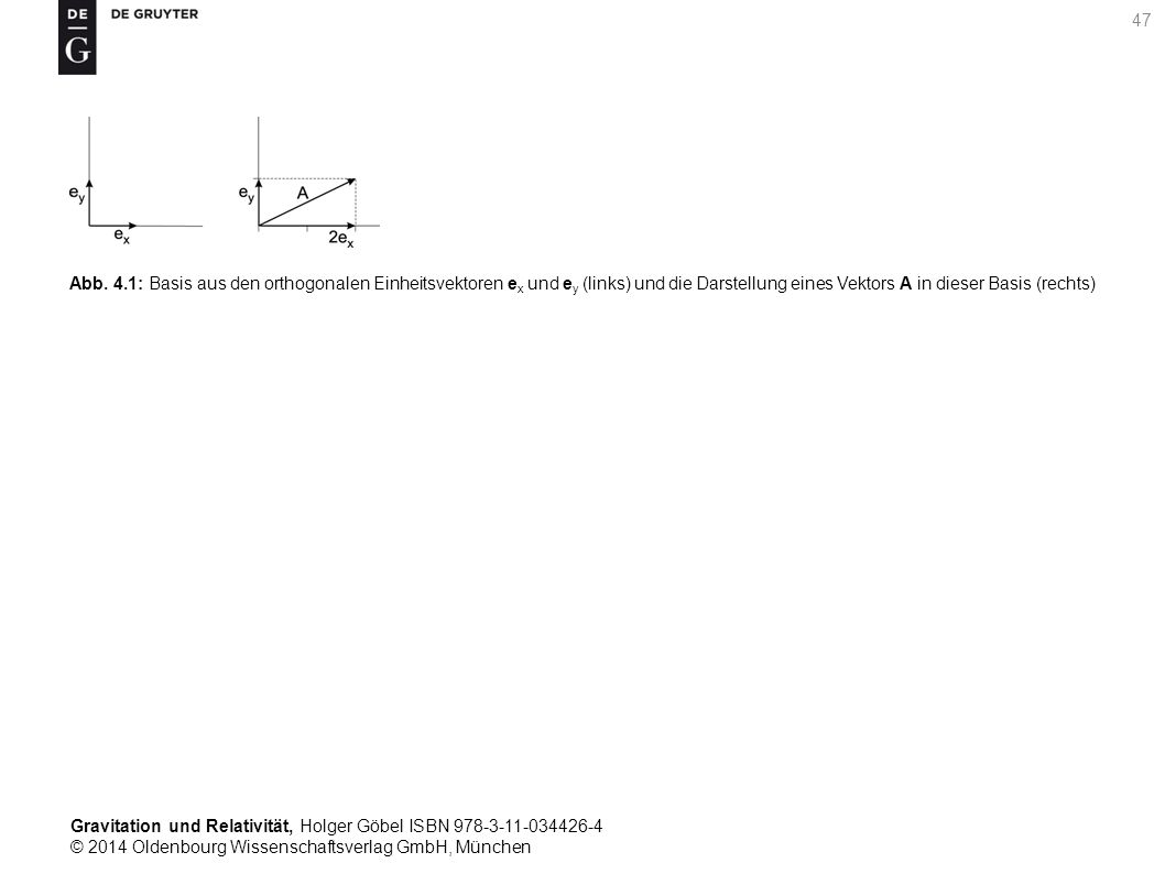 Gravitation und Relativität, Holger Göbel ISBN 978-3-11-034426-4 © 2014 Oldenbourg Wissenschaftsverlag GmbH, München 47 Abb. 4.1: Basis aus den orthog