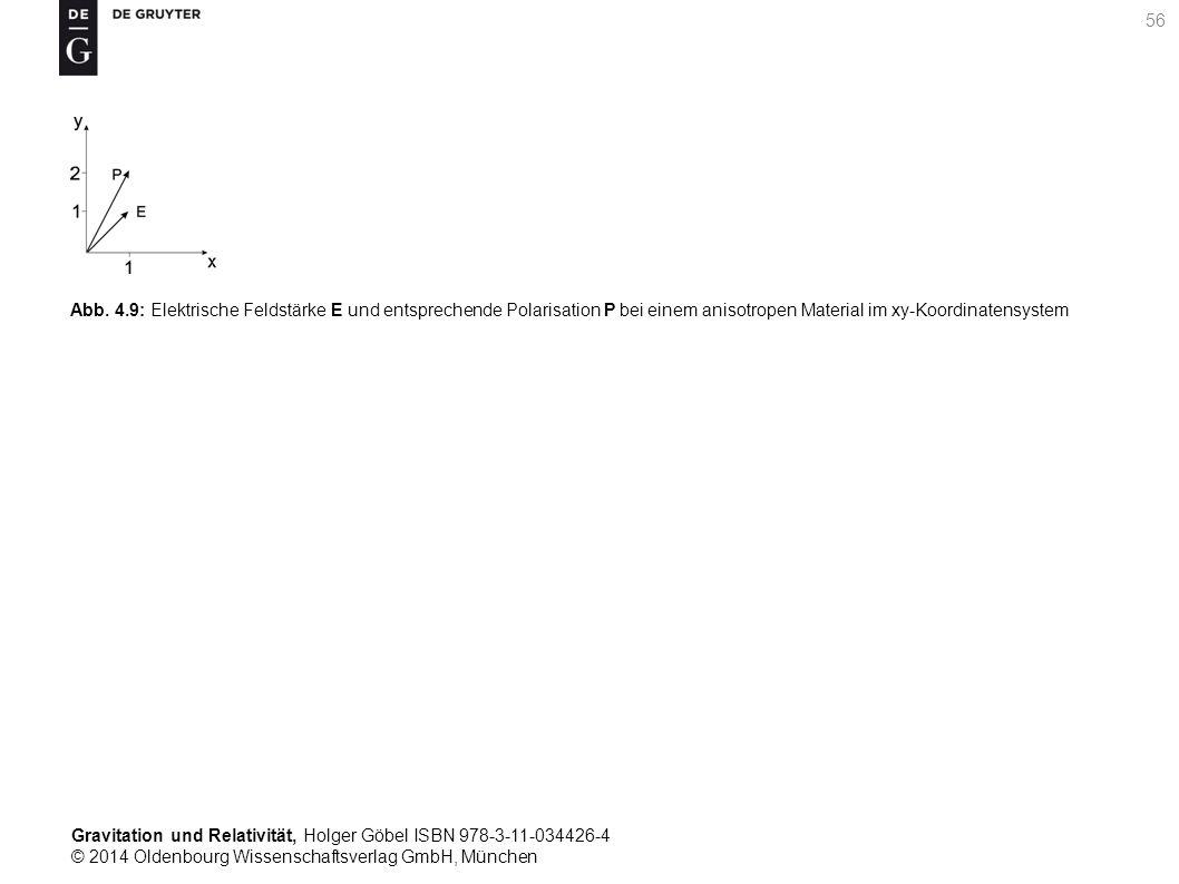 Gravitation und Relativität, Holger Göbel ISBN 978-3-11-034426-4 © 2014 Oldenbourg Wissenschaftsverlag GmbH, München 56 Abb. 4.9: Elektrische Feldstär