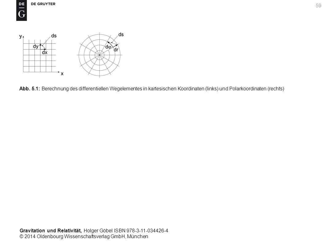 Gravitation und Relativität, Holger Göbel ISBN 978-3-11-034426-4 © 2014 Oldenbourg Wissenschaftsverlag GmbH, München 59 Abb. 5.1: Berechnung des diffe