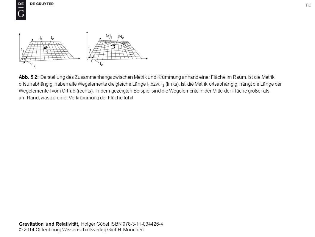 Gravitation und Relativität, Holger Göbel ISBN 978-3-11-034426-4 © 2014 Oldenbourg Wissenschaftsverlag GmbH, München 60 Abb. 5.2: Darstellung des Zusa
