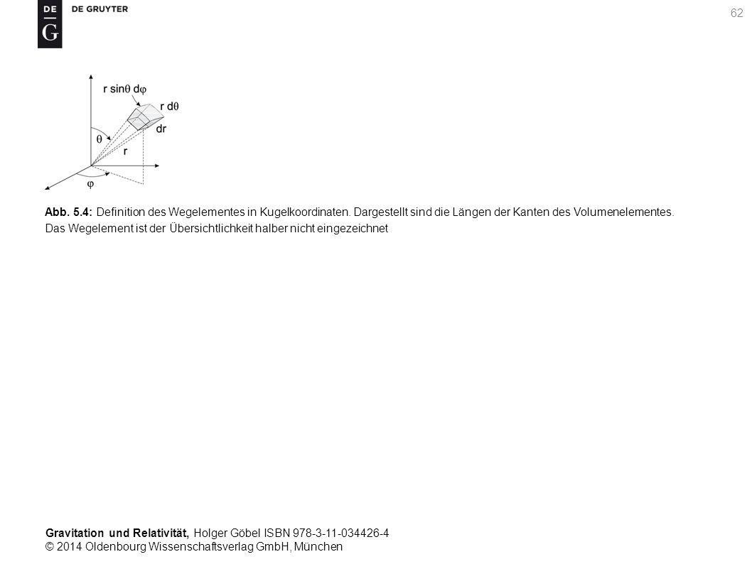 Gravitation und Relativität, Holger Göbel ISBN 978-3-11-034426-4 © 2014 Oldenbourg Wissenschaftsverlag GmbH, München 62 Abb. 5.4: Definition des Wegel