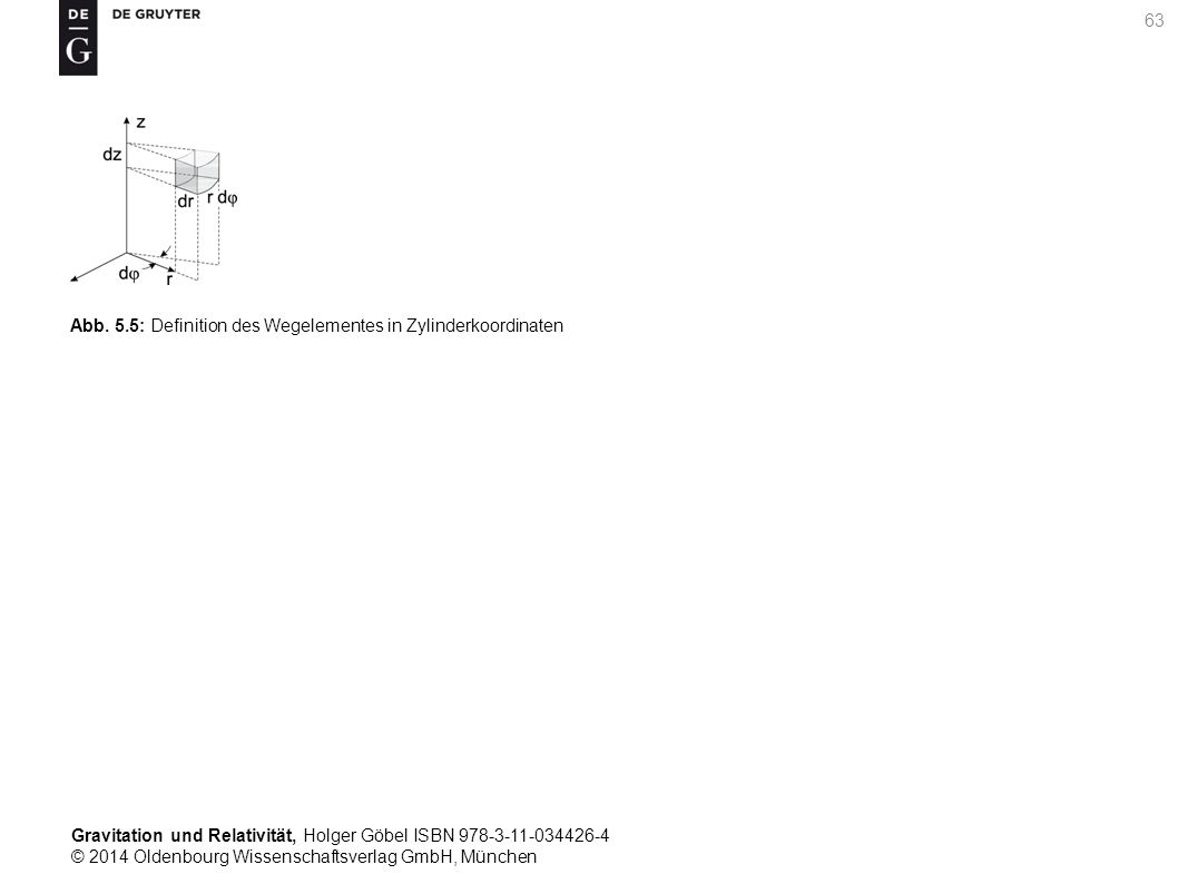 Gravitation und Relativität, Holger Göbel ISBN 978-3-11-034426-4 © 2014 Oldenbourg Wissenschaftsverlag GmbH, München 63 Abb. 5.5: Definition des Wegel