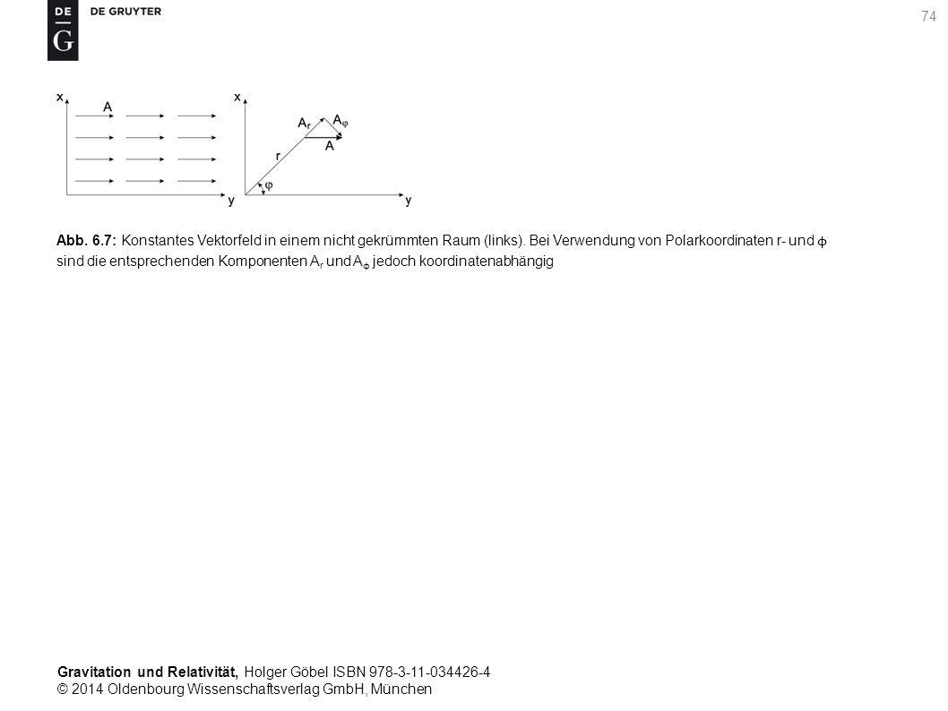 Gravitation und Relativität, Holger Göbel ISBN 978-3-11-034426-4 © 2014 Oldenbourg Wissenschaftsverlag GmbH, München 74 Abb. 6.7: Konstantes Vektorfel