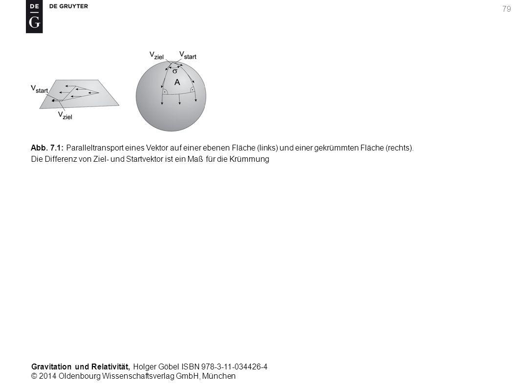 Gravitation und Relativität, Holger Göbel ISBN 978-3-11-034426-4 © 2014 Oldenbourg Wissenschaftsverlag GmbH, München 79 Abb. 7.1: Paralleltransport ei