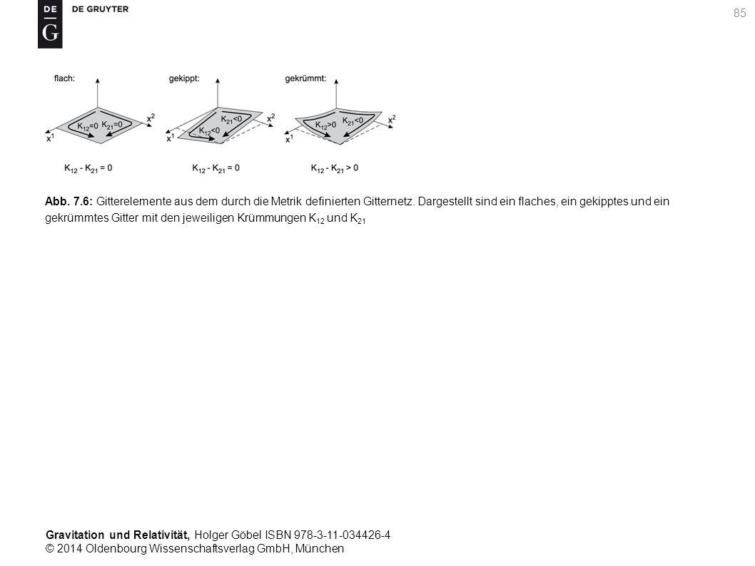 Gravitation und Relativität, Holger Göbel ISBN 978-3-11-034426-4 © 2014 Oldenbourg Wissenschaftsverlag GmbH, München 85 Abb. 7.6: Gitterelemente aus d
