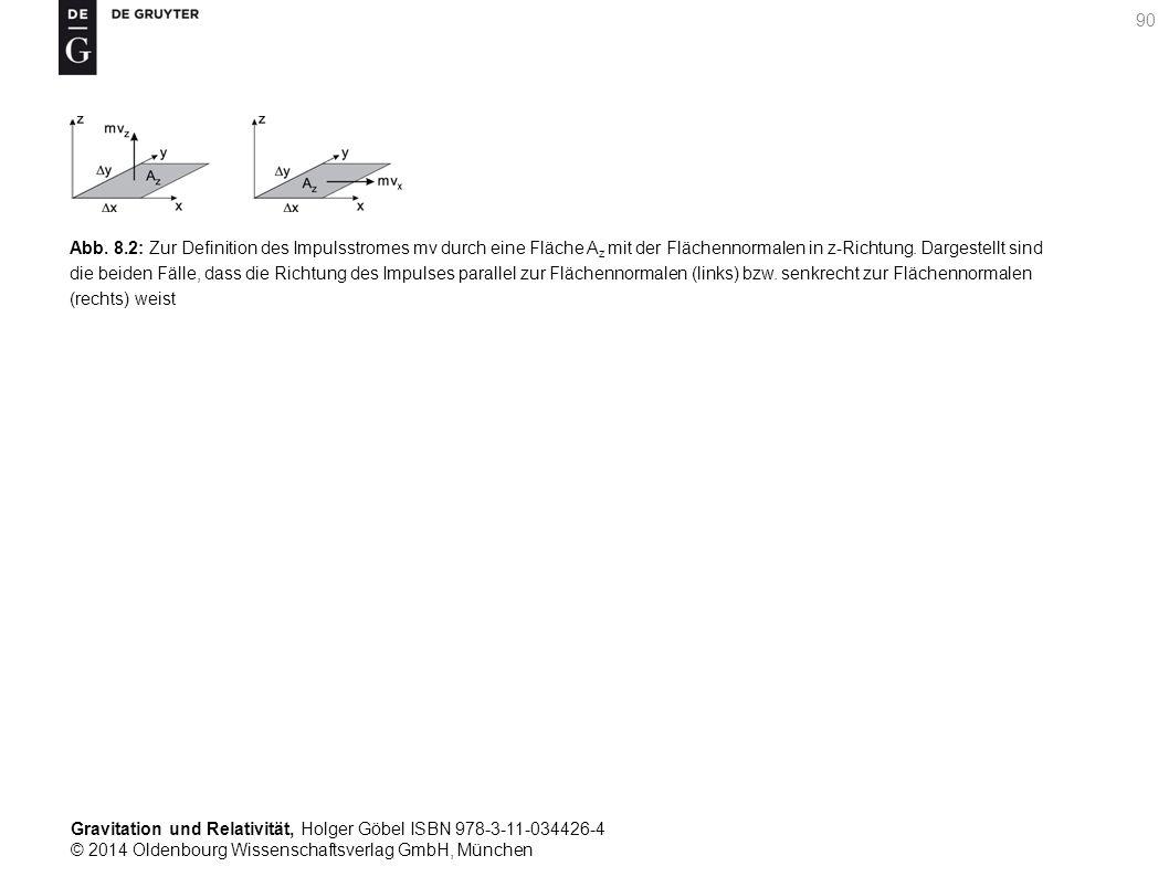 Gravitation und Relativität, Holger Göbel ISBN 978-3-11-034426-4 © 2014 Oldenbourg Wissenschaftsverlag GmbH, München 90 Abb. 8.2: Zur Definition des I