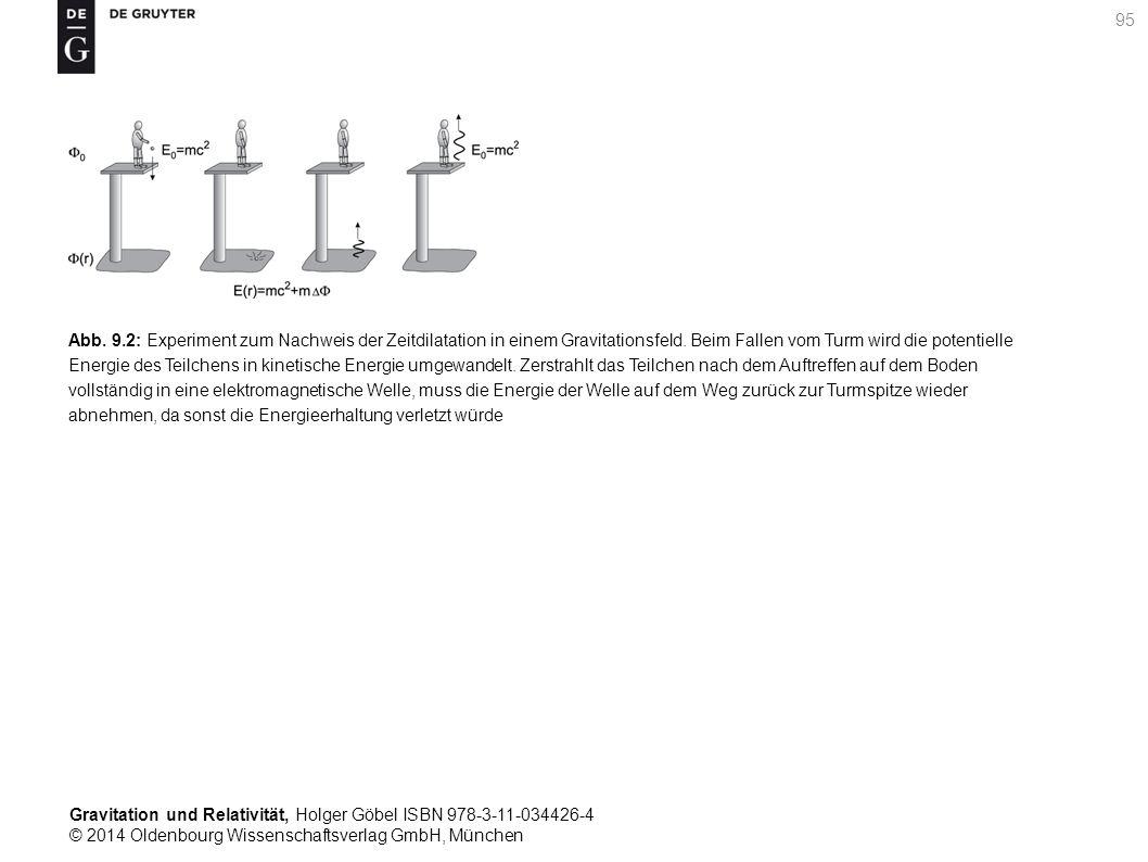 Gravitation und Relativität, Holger Göbel ISBN 978-3-11-034426-4 © 2014 Oldenbourg Wissenschaftsverlag GmbH, München 95 Abb. 9.2: Experiment zum Nachw