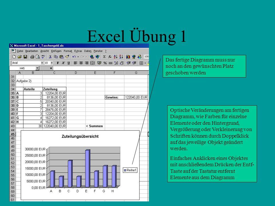 Excel Übung 1 Das fertige Diagramm muss nur noch an den gewünschten Platz geschoben werden Optische Veränderungen am fertigen Diagramm, wie Farben für einzelne Elemente oder den Hintergrund, Vergrößerung oder Verkleinerung von Schriften können durch Doppelklick auf das jeweilige Objekt geändert werden.