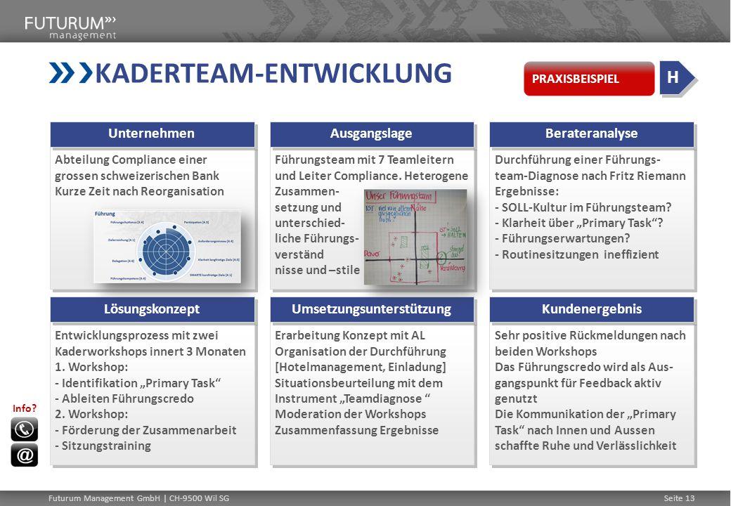 KADERTEAM-ENTWICKLUNG Abteilung Compliance einer grossen schweizerischen Bank Kurze Zeit nach Reorganisation Abteilung Compliance einer grossen schwei