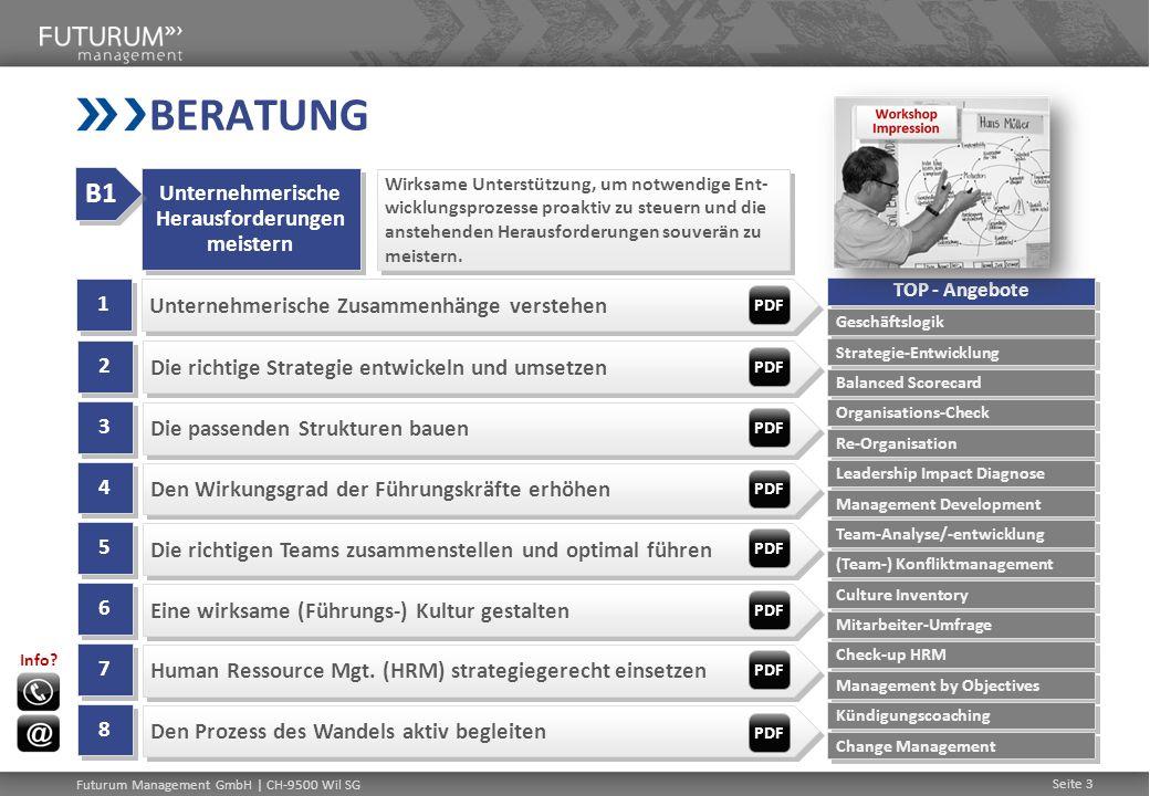 Futurum Management GmbH | CH-9500 Wil SG Seite 3 BERATUNG 2 2 Die richtige Strategie entwickeln und umsetzen 3 3 Die passenden Strukturen bauen 4 4 De