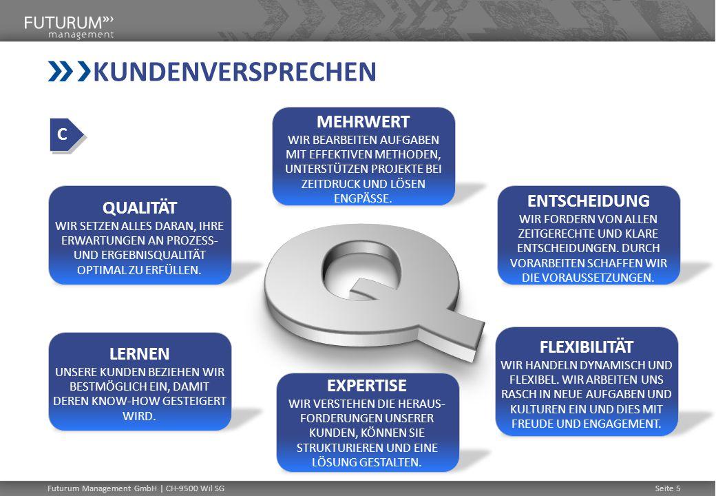 Futurum Management GmbH | CH-9500 Wil SGSeite 5 KUNDENVERSPRECHEN MEHRWERT WIR BEARBEITEN AUFGABEN MIT EFFEKTIVEN METHODEN, UNTERSTÜTZEN PROJEKTE BEI