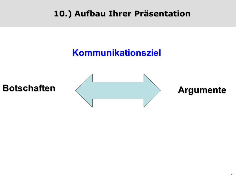 21 10.) Aufbau Ihrer Präsentation Kommunikationsziel Botschaften Argumente