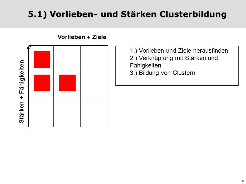 8 5.1) Vorlieben- und Stärken Clusterbildung 1.) Vorlieben und Ziele herausfinden 2.) Verknüpfung mit Stärken und Fähigkeiten 3.) Bildung von Clustern Stärken + Fähigkeiten Vorlieben + Ziele