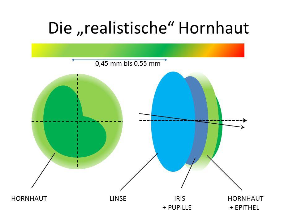 "Die ""realistische Hornhaut HORNHAUT LINSE IRIS HORNHAUT + PUPILLE + EPITHEL 0,45 mm bis 0,55 mm"