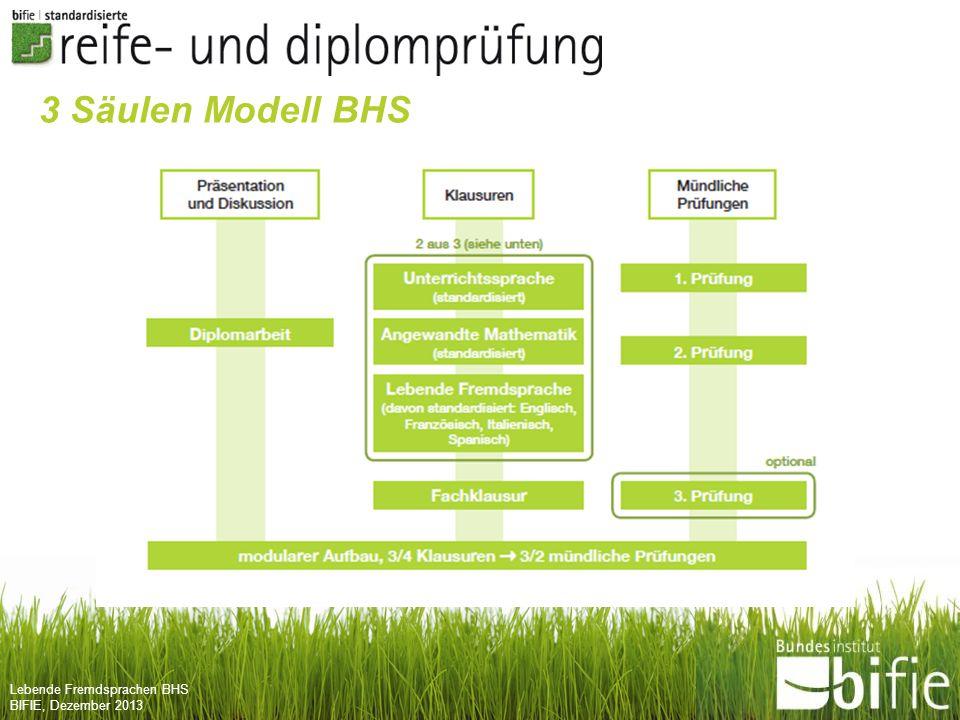 BIFIE, Dezember 2013 3 Säulen Modell BHS