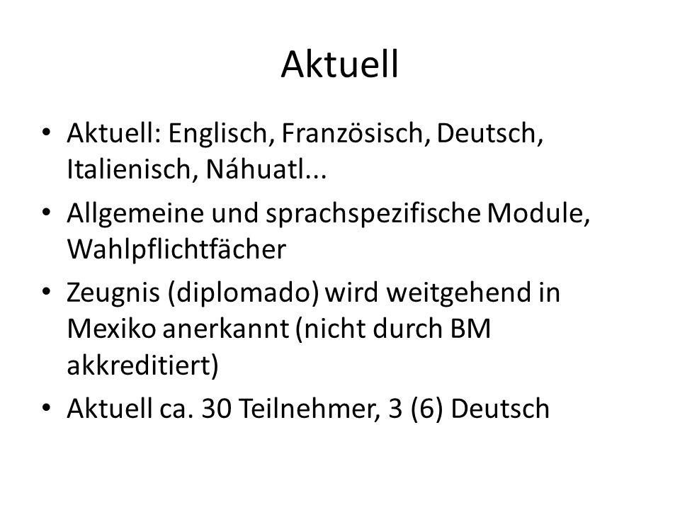 Aktuell Aktuell: Englisch, Französisch, Deutsch, Italienisch, Náhuatl...