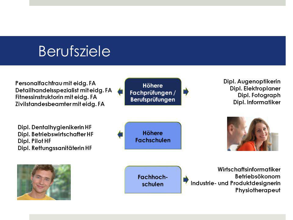 Studienrichtungen an der Berner Fachhochschule Die Kaufmännische Berufsmaturitätsschule II dient dem Erwerb der Kaufmännischen Berufsmaturität nach erfolgreich abgeschlossenener Lehre.