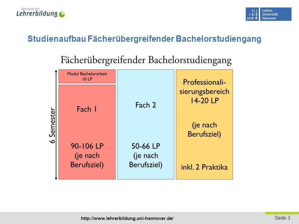 Seite 4 http://www.lehrerbildung.uni-hannover.de/ Der Professionalisierungsbereich im Fächerübergreifenden Bachelorstudiengang Erst- Fach Zweit- Fach PBPB Modul Schlüssel- kompetenzen (inkl.