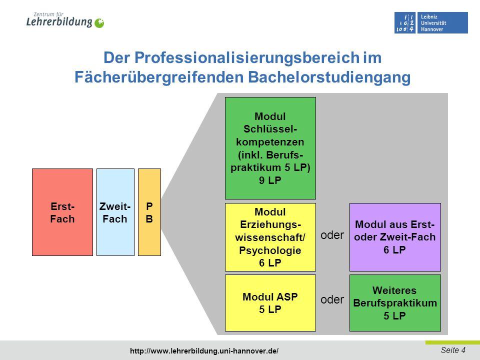 Seite 5 http://www.lehrerbildung.uni-hannover.de/ Studienfächer im Fächerübergreifenden Bachelorstudiengang u.