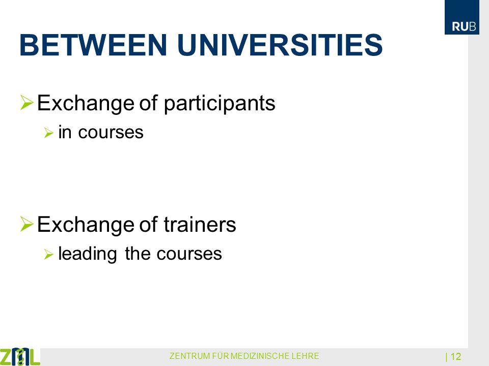 BETWEEN UNIVERSITIES  Exchange of participants  in courses  Exchange of trainers  leading the courses ZENTRUM FÜR MEDIZINISCHE LEHRE | 12