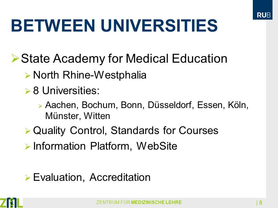 BETWEEN UNIVERSITIES ZENTRUM FÜR MEDIZINISCHE LEHRE | 8  State Academy for Medical Education  North Rhine-Westphalia  8 Universities:  Aachen, Boc