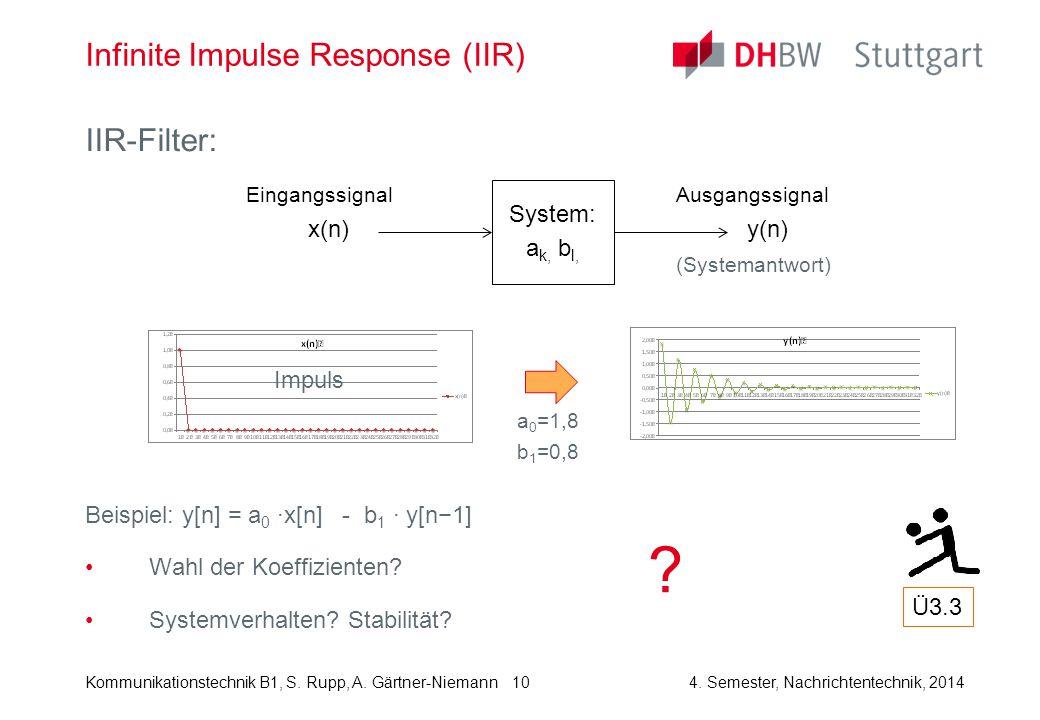 Kommunikationstechnik B1, S. Rupp, A. Gärtner-Niemann4. Semester, Nachrichtentechnik, 2014 10 Infinite Impulse Response (IIR) IIR-Filter: Beispiel: y[