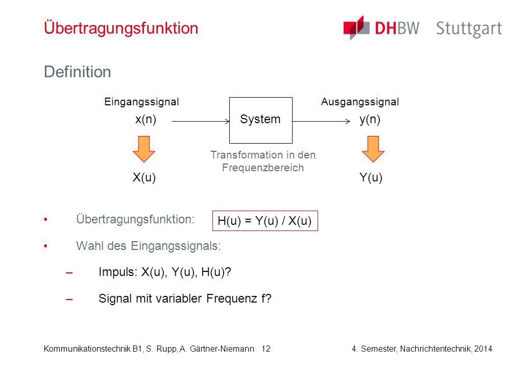 Kommunikationstechnik B1, S. Rupp, A. Gärtner-Niemann4. Semester, Nachrichtentechnik, 2014 12 Übertragungsfunktion Definition Übertragungsfunktion: Wa