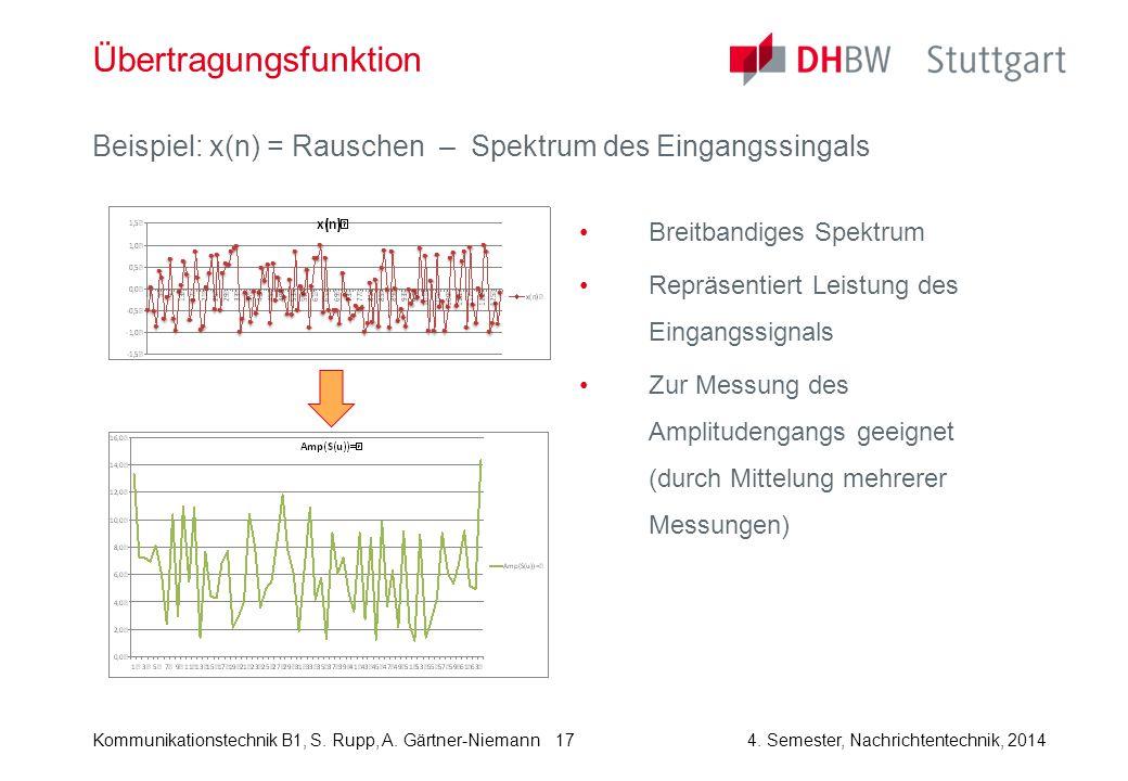 Kommunikationstechnik B1, S. Rupp, A. Gärtner-Niemann4. Semester, Nachrichtentechnik, 2014 17 Übertragungsfunktion Beispiel: x(n) = Rauschen – Spektru