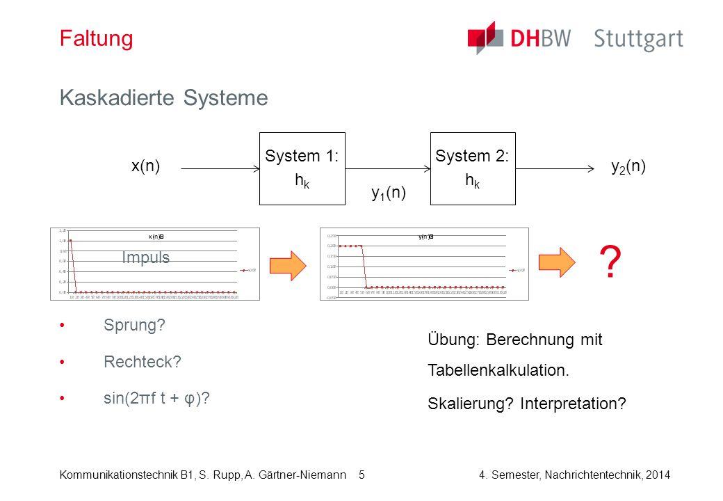 Kommunikationstechnik B1, S. Rupp, A. Gärtner-Niemann4. Semester, Nachrichtentechnik, 2014 5 Faltung Kaskadierte Systeme Sprung? Rechteck? sin(2πf t +
