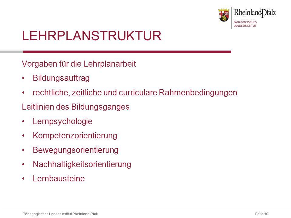 Folie 10Pädagogisches Landesinstitut Rheinland-Pfalz LEHRPLANSTRUKTUR Vorgaben für die Lehrplanarbeit Bildungsauftrag rechtliche, zeitliche und curric