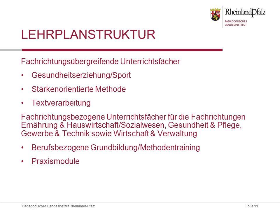 Folie 11Pädagogisches Landesinstitut Rheinland-Pfalz LEHRPLANSTRUKTUR Fachrichtungsübergreifende Unterrichtsfächer Gesundheitserziehung/Sport Stärkeno