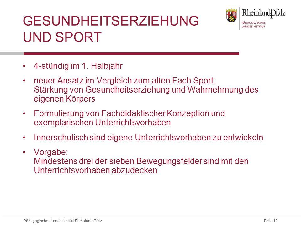 Folie 12Pädagogisches Landesinstitut Rheinland-Pfalz GESUNDHEITSERZIEHUNG UND SPORT 4-stündig im 1. Halbjahr neuer Ansatz im Vergleich zum alten Fach