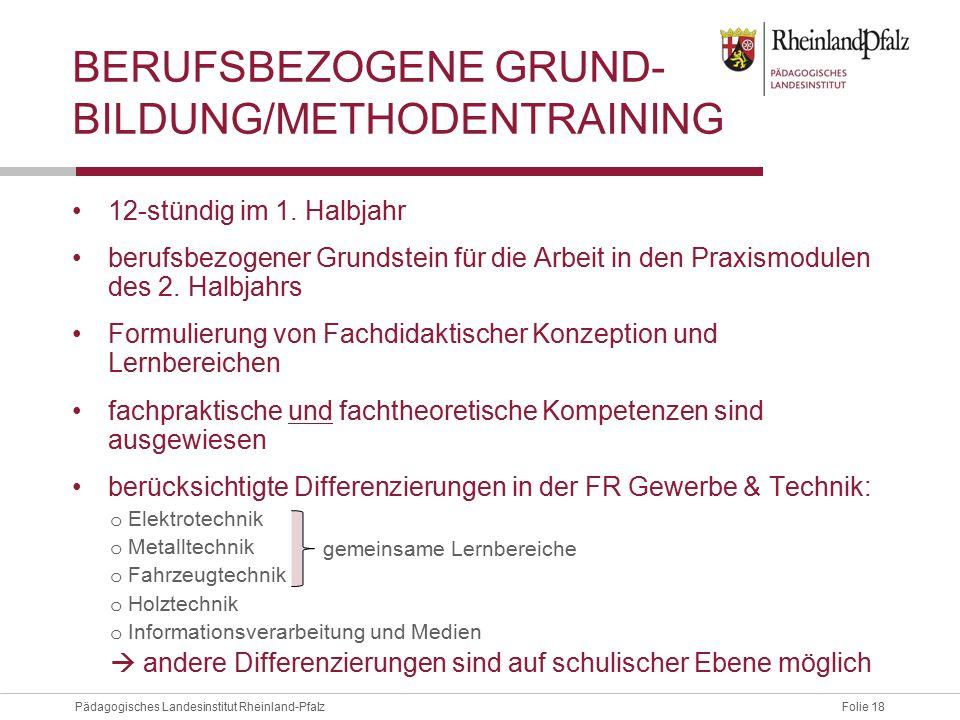 Folie 18Pädagogisches Landesinstitut Rheinland-Pfalz BERUFSBEZOGENE GRUND- BILDUNG/METHODENTRAINING 12-stündig im 1. Halbjahr berufsbezogener Grundste