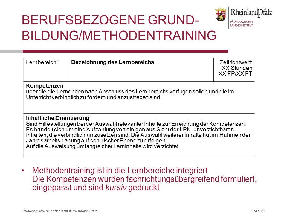Folie 19Pädagogisches Landesinstitut Rheinland-Pfalz BERUFSBEZOGENE GRUND- BILDUNG/METHODENTRAINING Methodentraining ist in die Lernbereiche integrier
