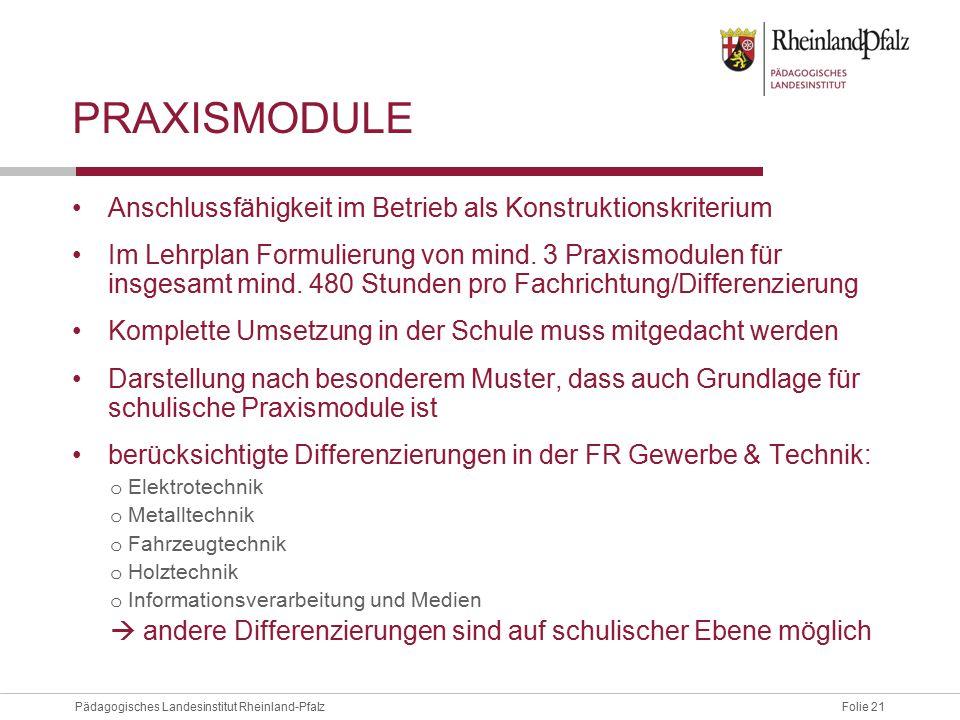 Folie 21Pädagogisches Landesinstitut Rheinland-Pfalz PRAXISMODULE Anschlussfähigkeit im Betrieb als Konstruktionskriterium Im Lehrplan Formulierung vo