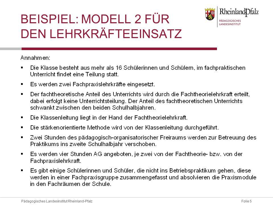 Folie 5Pädagogisches Landesinstitut Rheinland-Pfalz BEISPIEL: MODELL 2 FÜR DEN LEHRKRÄFTEEINSATZ