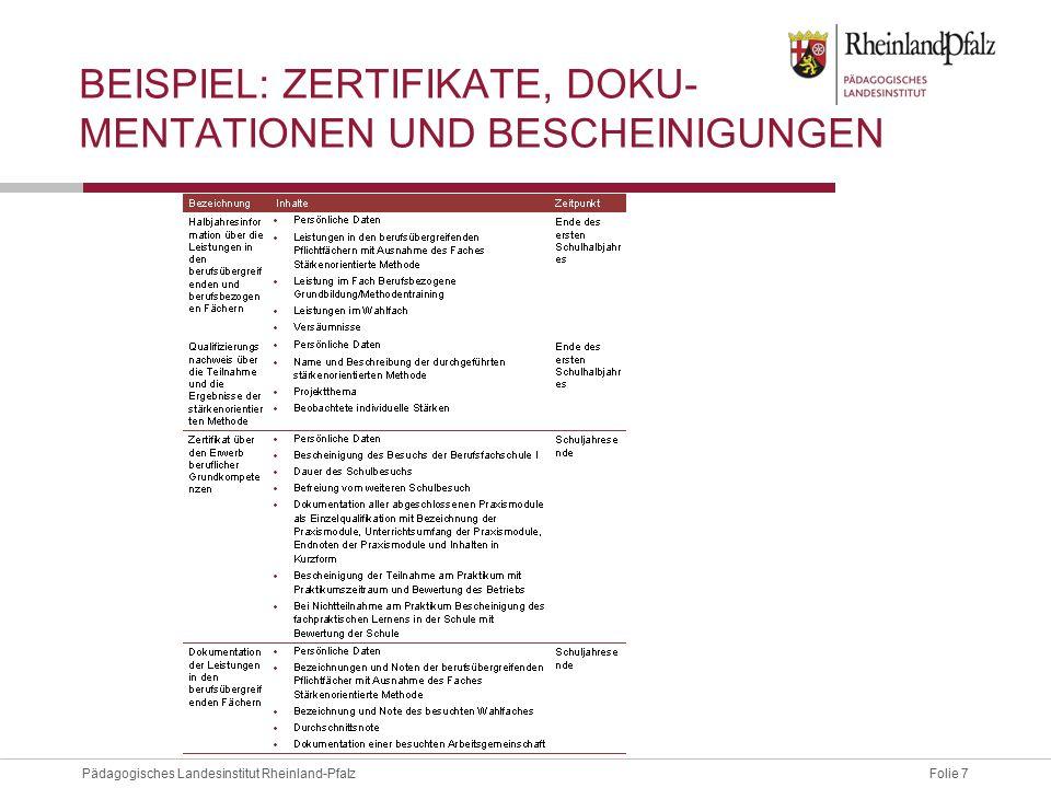 Folie 7Pädagogisches Landesinstitut Rheinland-Pfalz BEISPIEL: ZERTIFIKATE, DOKU- MENTATIONEN UND BESCHEINIGUNGEN