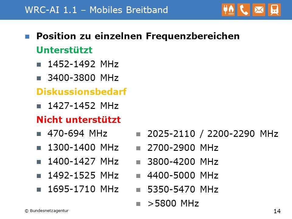 WRC-AI 1.1 – Mobiles Breitband Position zu einzelnen Frequenzbereichen Unterstützt 1452-1492 MHz 3400-3800 MHz Diskussionsbedarf 1427-1452 MHz Nicht u
