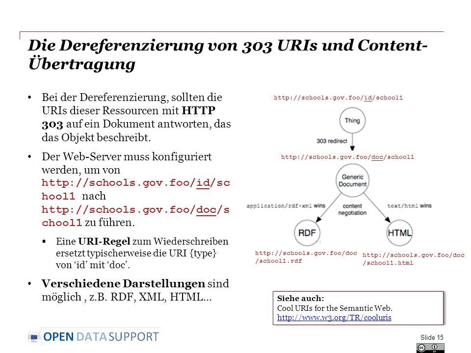 Die Dereferenzierung von 303 URIs und Content- Übertragung Bei der Dereferenzierung, sollten die URIs dieser Ressourcen mit HTTP 303 auf ein Dokument