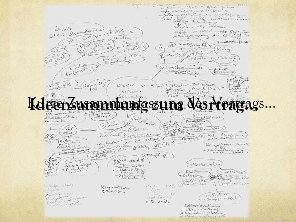 Kurze Zusammenfassung des Vortrags… Ideensammlung zum Vortrag…