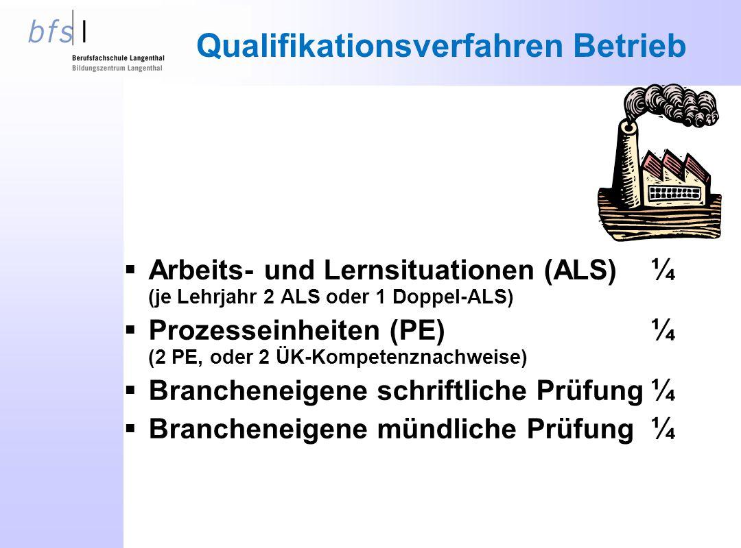 Qualifikationsverfahren Betrieb  Arbeits- und Lernsituationen (ALS) ¼ (je Lehrjahr 2 ALS oder 1 Doppel-ALS)  Prozesseinheiten (PE) ¼ (2 PE, oder 2 Ü