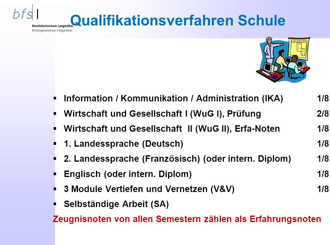 Qualifikationsverfahren Schule  Information / Kommunikation / Administration (IKA)1/8  Wirtschaft und Gesellschaft I (WuG I), Prüfung2/8  Wirtschaf