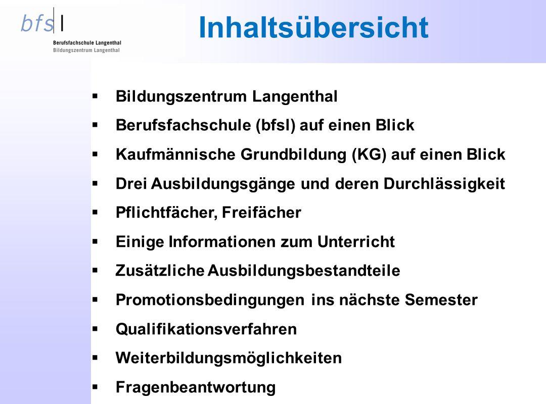 Inhaltsübersicht  Bildungszentrum Langenthal  Berufsfachschule (bfsl) auf einen Blick  Kaufmännische Grundbildung (KG) auf einen Blick  Drei Ausbi