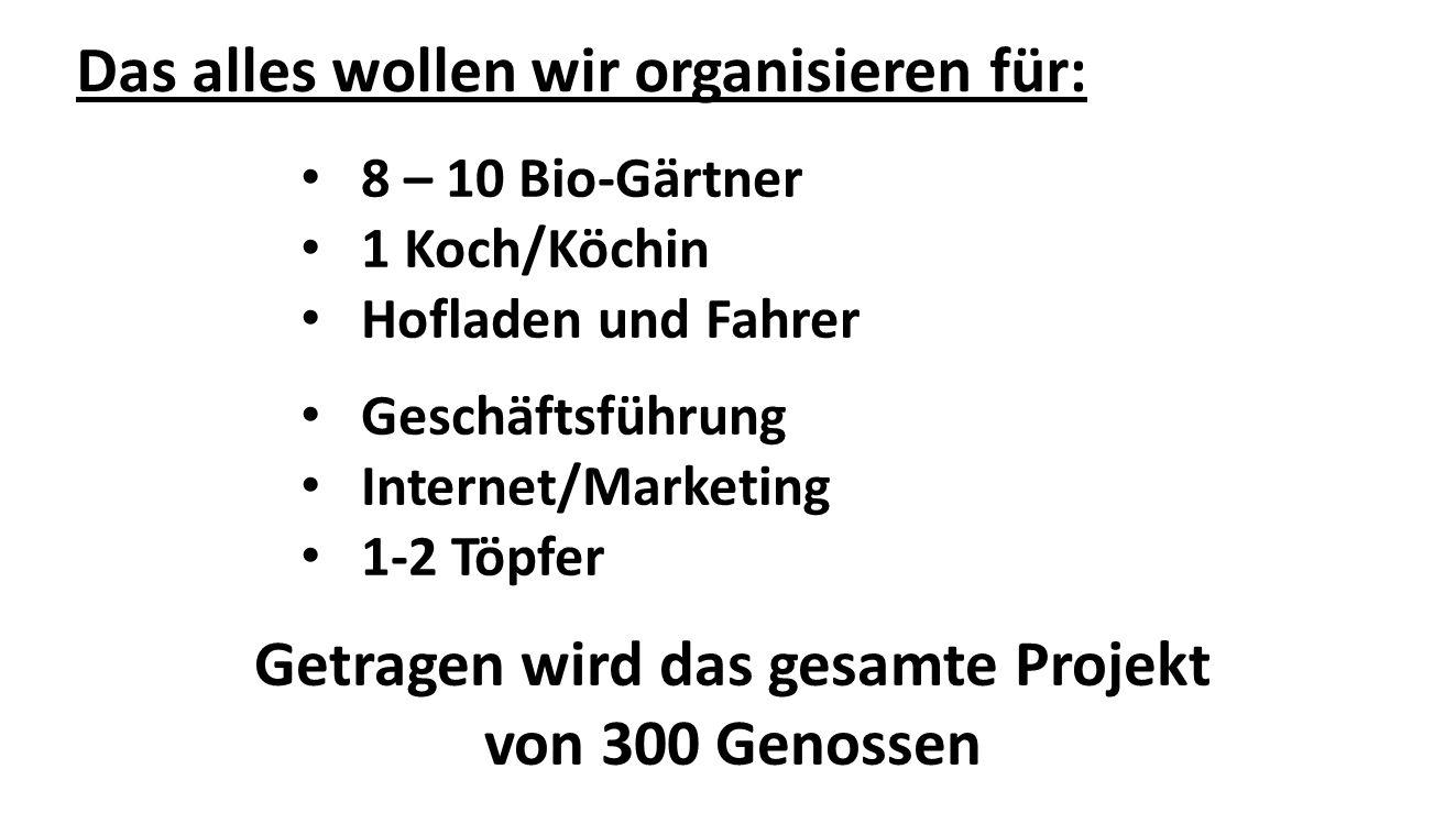 Das alles wollen wir organisieren für: 8 – 10 Bio-Gärtner 1 Koch/Köchin Hofladen und Fahrer Geschäftsführung Internet/Marketing 1-2 Töpfer Getragen wi