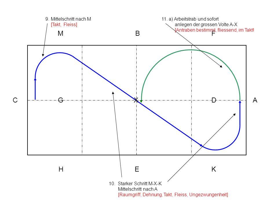 9.Mittelschritt nach M [Takt, Fleiss] 10. Starker Schritt M-X-K Mittelschritt nach A [Raumgriff, Dehnung, Takt, Fleiss, Ungezwungenheit] A KEH C MBF X