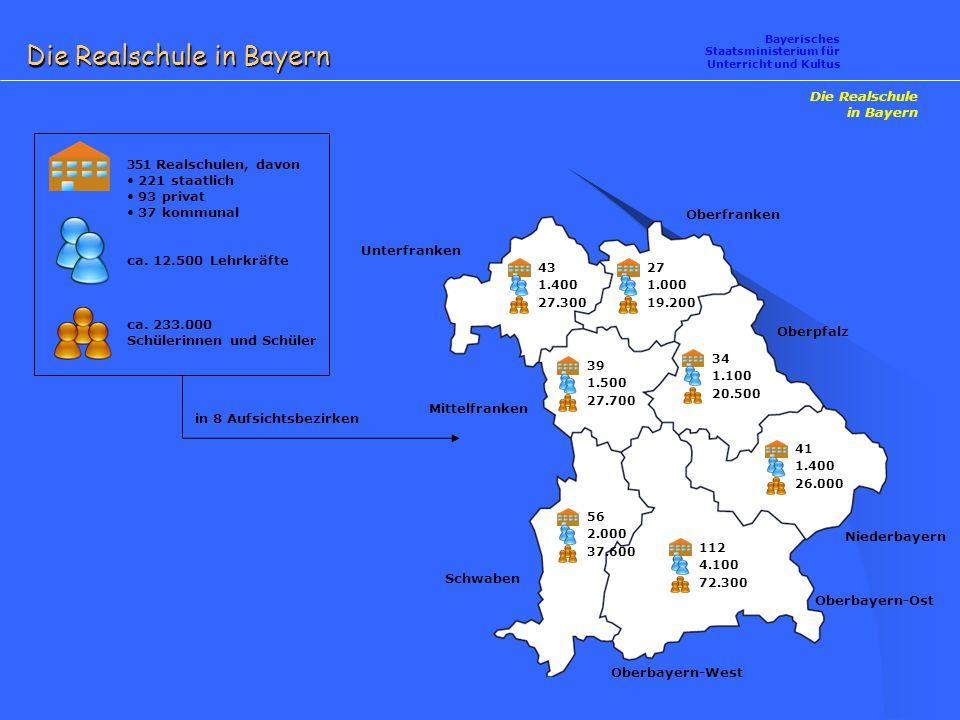 Die Realschule in Bayern 351 Realschulen, davon 221 staatlich 93 privat 37 kommunal ca.