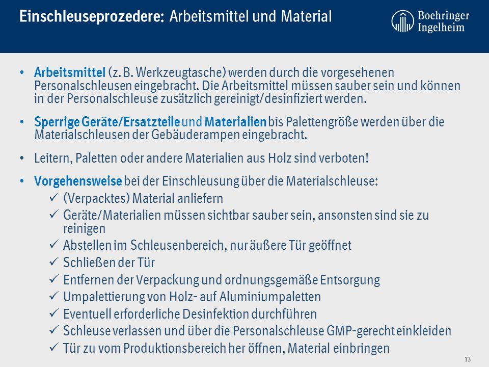 Einschleuseprozedere: Arbeitsmittel und Material Arbeitsmittel (z.
