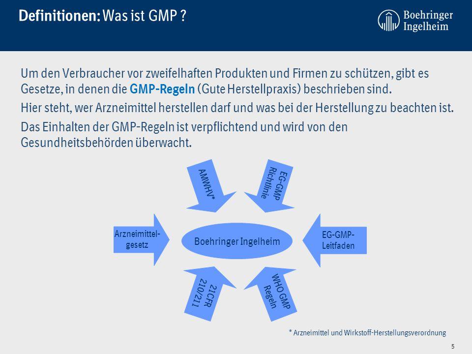 Definitionen: Was ist GMP ? Um den Verbraucher vor zweifelhaften Produkten und Firmen zu schützen, gibt es Gesetze, in denen die GMP-Regeln (Gute Hers